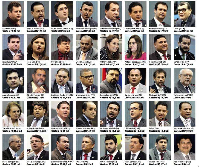 Candidatos a vereador de Manaus